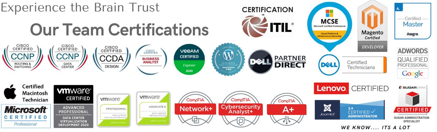 Cisco Certified Engineers